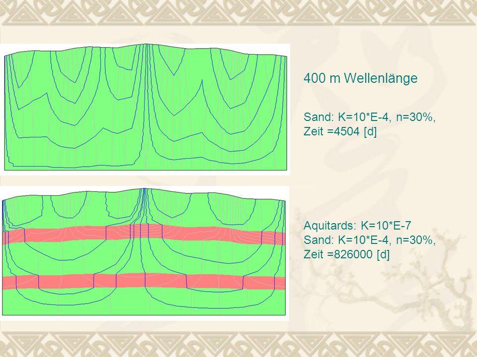 400 m Wellenlänge Sand: K=10*E-4, n=30%, Zeit =4504 [d]
